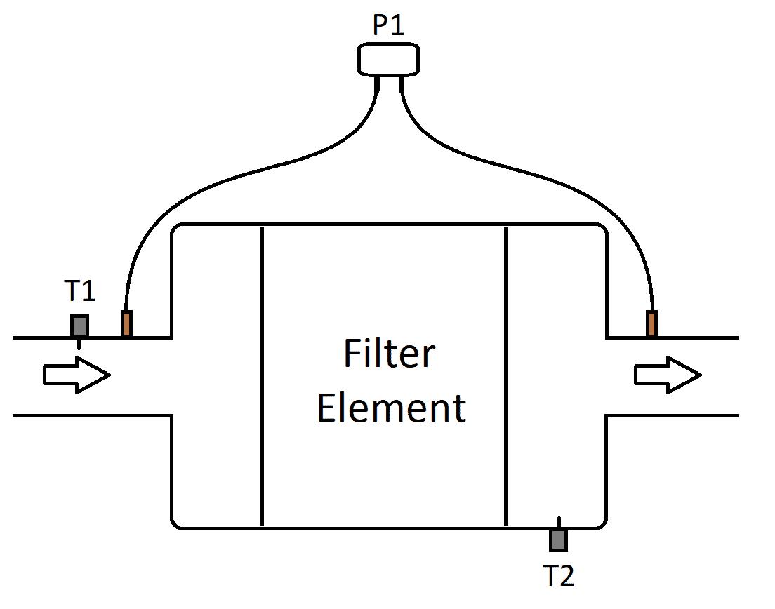 DPF Diagram